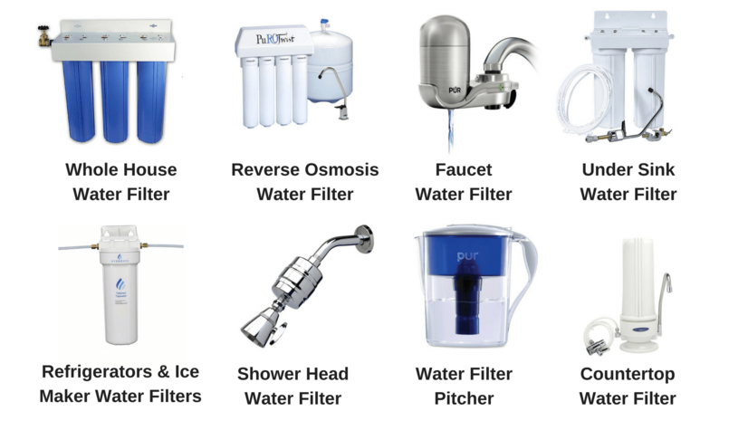 What Kind of Water Filter Do I Need
